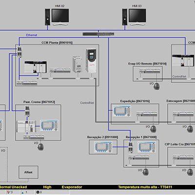 Empresa especializada em automação de processos