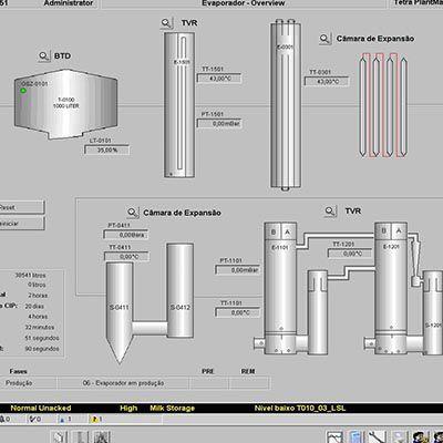 Projetos para automação de equipamentos de laticínios