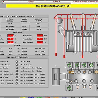 Soluções em engenharia elétrica